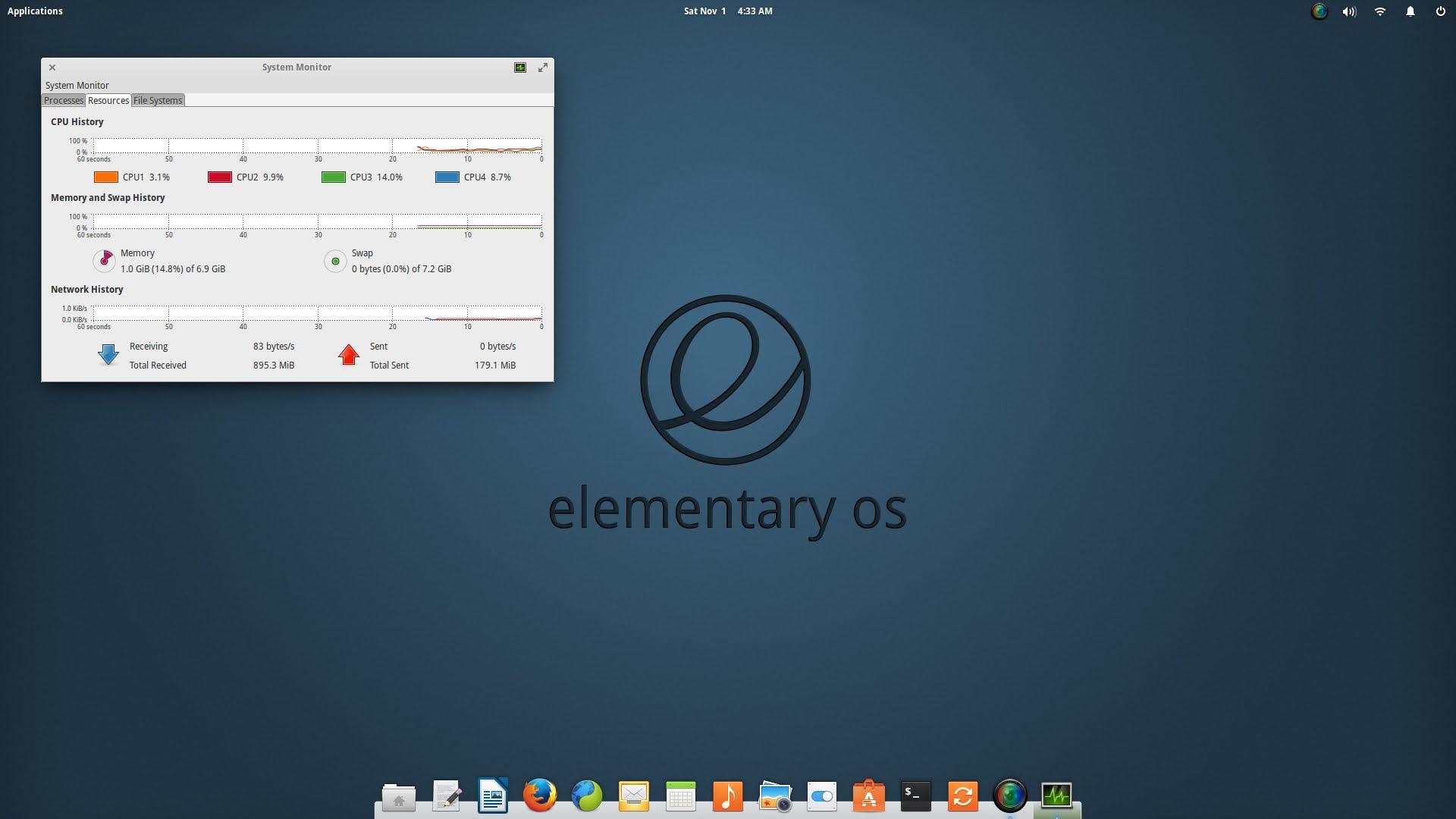 Download Elementary Os Freya 5 1
