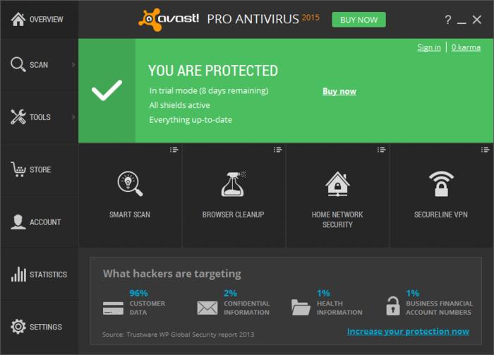 avg free antivirus 2015 دانلود
